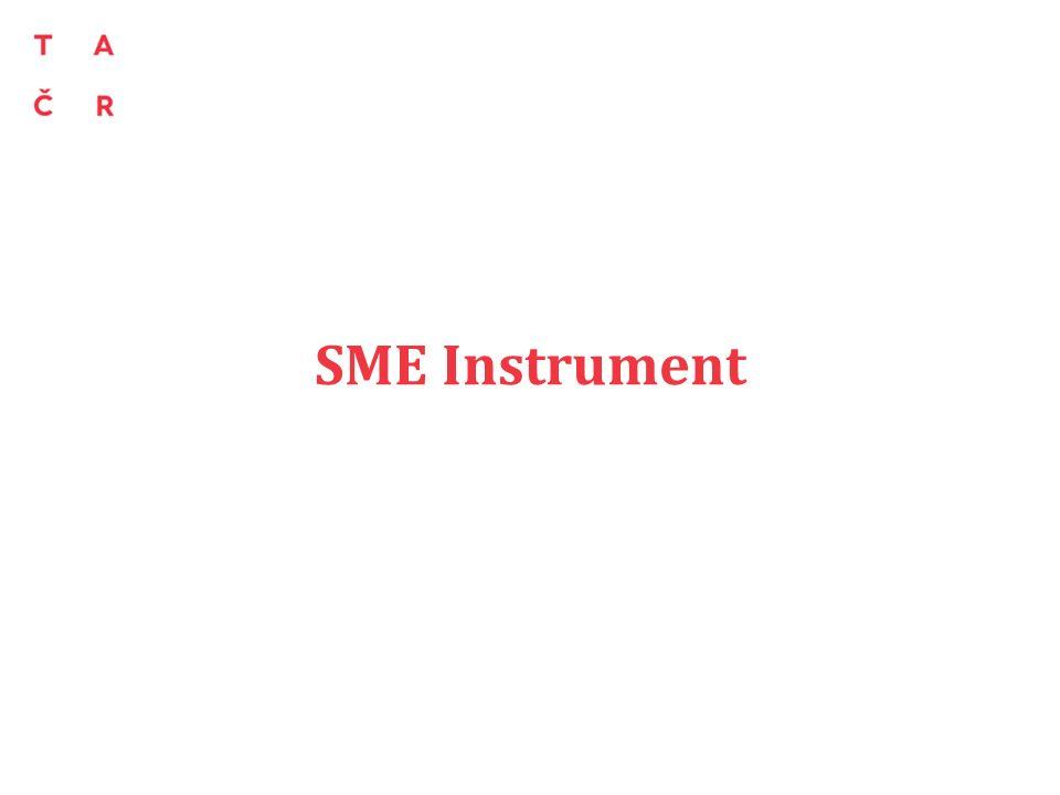 Představení Nový nástroj Horizontu 2020 (financovaný z LEIT a Společenských výzev) Možná účast 1 MSP Podpora aktivitám blízkým tržnímu uplatnění Rozdělení do 3 fází: – Fáze 1 – studie proveditelnosti = od myšlenky ke konceptu – Fáze 2 – Ukázka, výzkum a vývoj = od konceptu na trh – Fáze 3 – podpora komercializace (služby pro MSP)