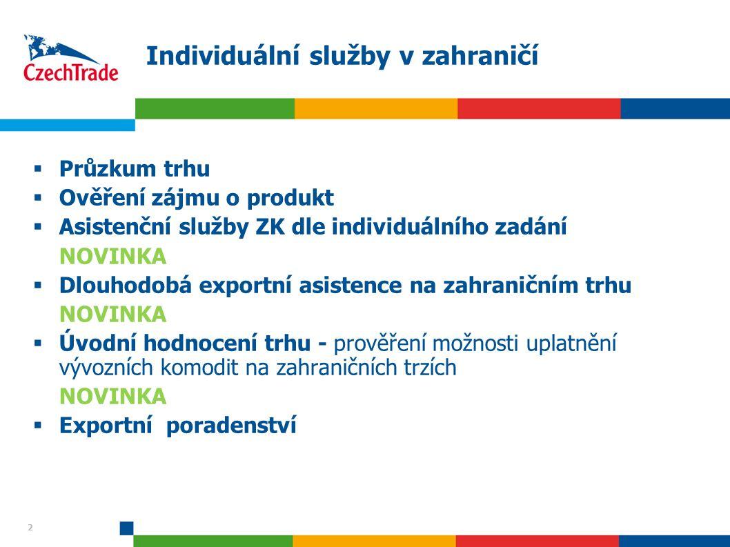 3 Dlouhodobá exportní asistence na zahraničním trhu Cíl nalézt místní partnery a rozvinout s těmito partnery pravidelnou spolupráci Hlavní výhoda služby:  dlouhodobé spektrum aktivit vedoucí k pevnému ukotvení firmy na daném trhu  užší, pravidelný kontakt mezi firmou a ZK CT Náplň služby  pravidelné předávání aktuálních informací z teritoria včetně aktuálních poptávek  příprava a organizace prezentace klienta v teritoriu  využívání prostor a zázemí ZK – asistence při obchodním jednání  podpora při registraci/certifikaci výrobku pro vybraný trh atd.