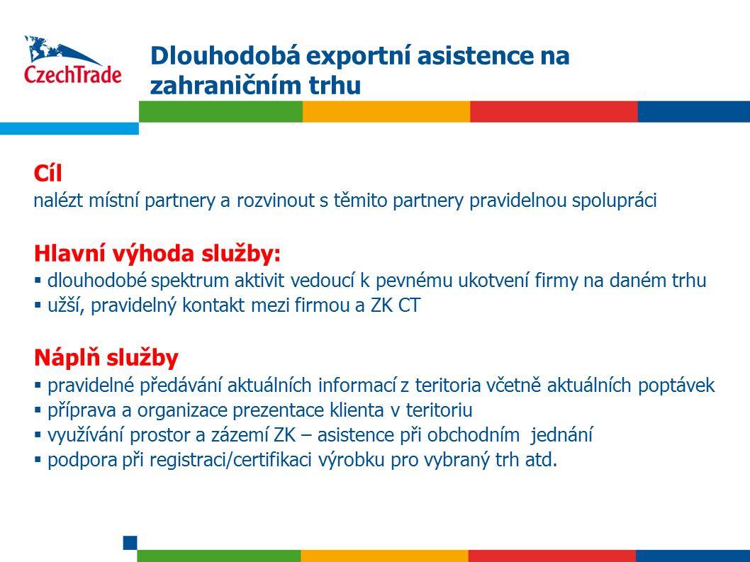 3 Dlouhodobá exportní asistence na zahraničním trhu Cíl nalézt místní partnery a rozvinout s těmito partnery pravidelnou spolupráci Hlavní výhoda služ