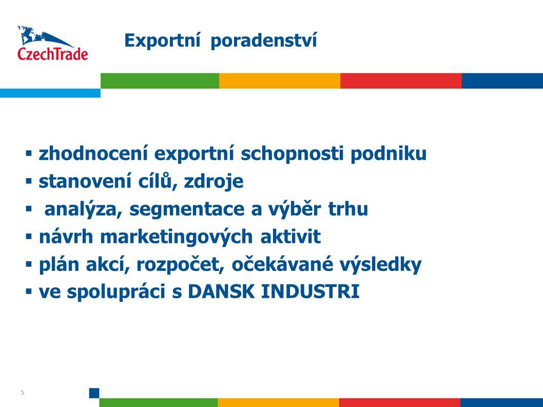 5 Exportní poradenství  zhodnocení exportní schopnosti podniku  stanovení cílů, zdroje  analýza, segmentace a výběr trhu  návrh marketingových akt