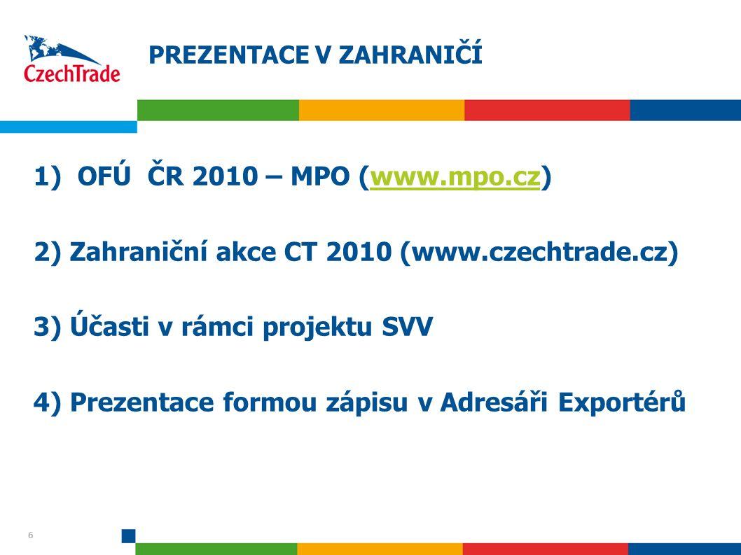 6 PREZENTACE V ZAHRANIČÍ 1) OFÚ ČR 2010 – MPO (www.mpo.cz)www.mpo.cz 2) Zahraniční akce CT 2010 (www.czechtrade.cz) 3) Účasti v rámci projektu SVV 4)