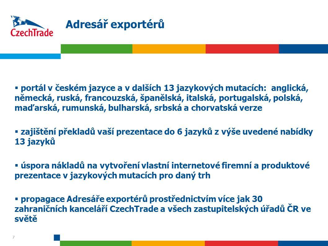 7 Adresář exportérů  portál v českém jazyce a v dalších 13 jazykových mutacích: anglická, německá, ruská, francouzská, španělská, italská, portugalsk