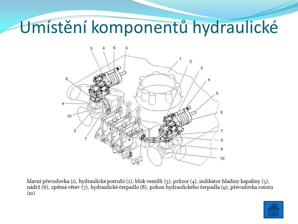 Umístění komponentů hydraulické soustavy hlavní převodovka (1), hydraulické potrubí (2), blok ventilů (3), průzor (4), indikátor hladiny kapaliny (5), nádrž (6), zpětná větev (7), hydraulické čerpadlo (8), pohon hydraulického čerpadla (9), převodovka rotoru (10)