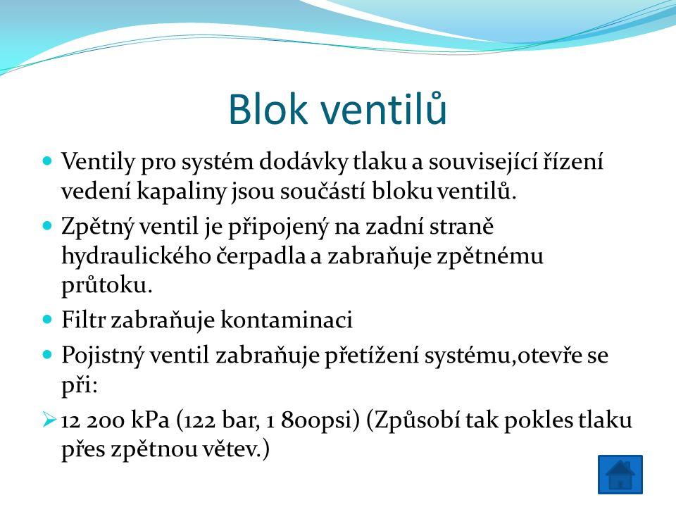 Blok ventilů Ventily pro systém dodávky tlaku a související řízení vedení kapaliny jsou součástí bloku ventilů.