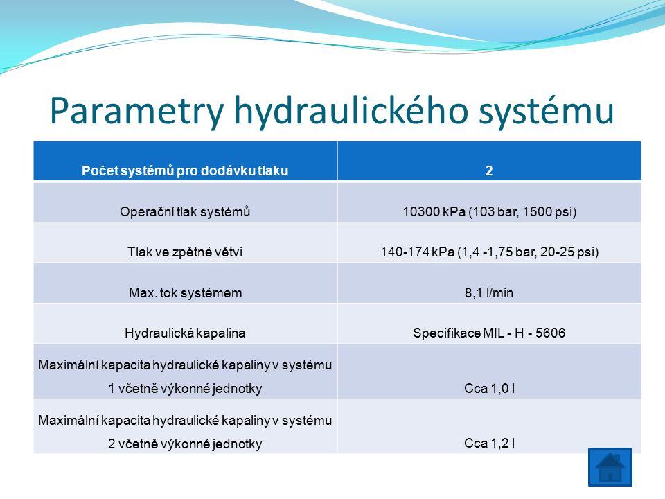 Základní schéma hydraulického systému