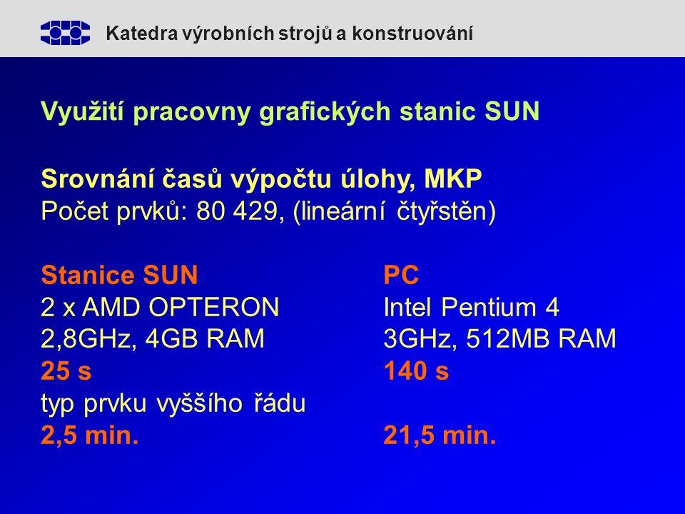 Katedra výrobních strojů a konstruování Využití pracovny grafických stanic SUN Srovnání časů výpočtu úlohy, MKP Počet prvků: 80 429, (lineární čtyřstěn) Stanice SUNPC 2 x AMD OPTERONIntel Pentium 4 2,8GHz, 4GB RAM3GHz, 512MB RAM 25 s140 s typ prvku vyššího řádu 2,5 min.21,5 min.