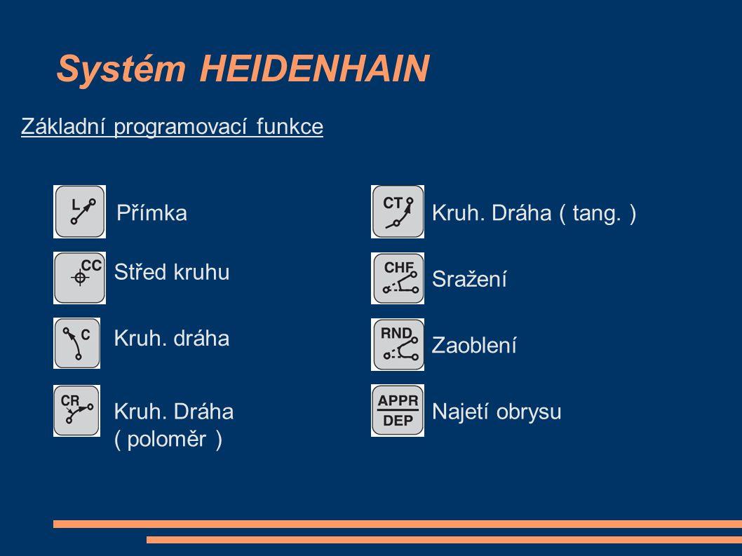Systém HEIDENHAIN Základní programovací funkce Přímka Střed kruhu Kruh.