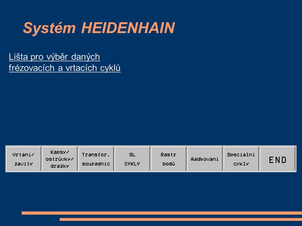 Systém HEIDENHAIN Lišta pro výběr daných frézovacích a vrtacích cyklů