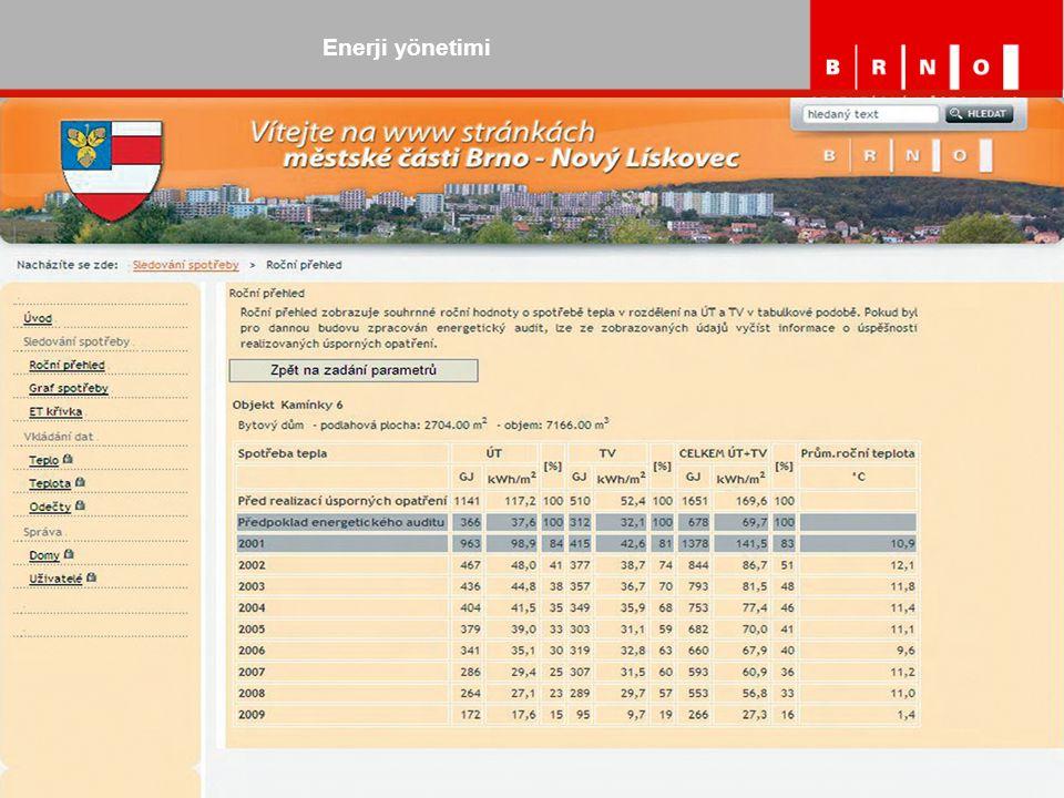 Enerji yönetimi Enerji harcamaları sürekli kontrol ediliyor ve sonuçlar bölge belediyesinin web sayfalarında yer almaktalar.