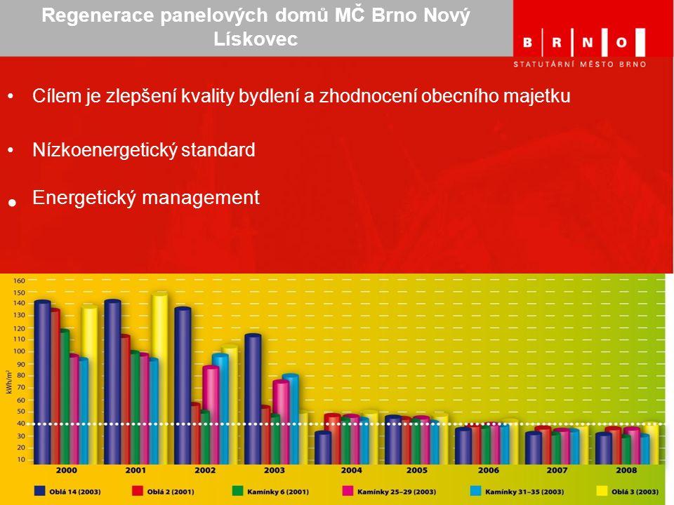 Regenerace panelových domů MČ Brno Nový Lískovec Cílem je zlepšení kvality bydlení a zhodnocení obecního majetku Nízkoenergetický standard Energetický management