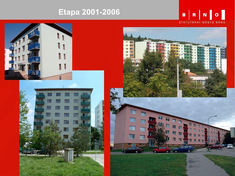 Etapa 2001-2006