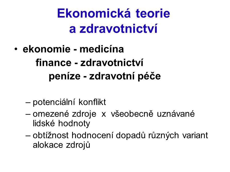 Ekonomická teorie a zdravotnictví ekonomie - medicína finance - zdravotnictví peníze - zdravotní péče –potenciální konflikt –omezené zdroje x všeobecně uznávané lidské hodnoty –obtížnost hodnocení dopadů různých variant alokace zdrojů