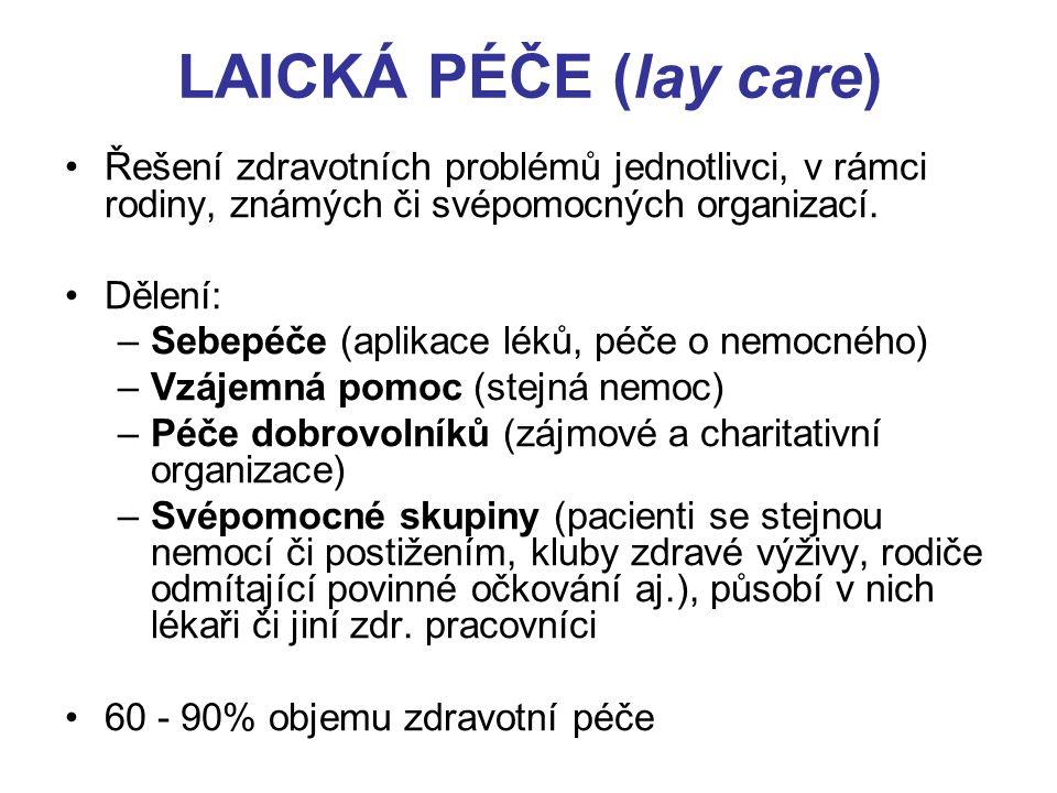 LAICKÁ PÉČE (lay care) Řešení zdravotních problémů jednotlivci, v rámci rodiny, známých či svépomocných organizací.