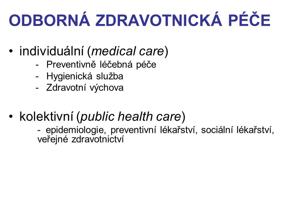 ODBORNÁ ZDRAVOTNICKÁ PÉČE individuální (medical care) -Preventivně léčebná péče -Hygienická služba -Zdravotní výchova kolektivní (public health care) - epidemiologie, preventivní lékařství, sociální lékařství, veřejné zdravotnictví