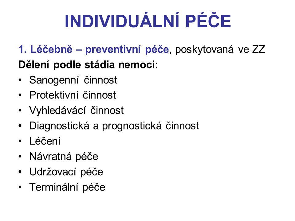 INDIVIDUÁLNÍ PÉČE 1.