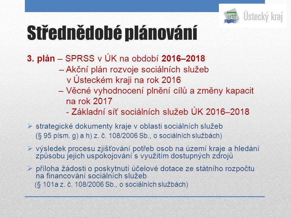 Střednědobé plánování 3. plán – SPRSS v ÚK na období 2016–2018 – Akční plán rozvoje sociálních služeb v Ústeckém kraji na rok 2016 – Věcné vyhodnocení
