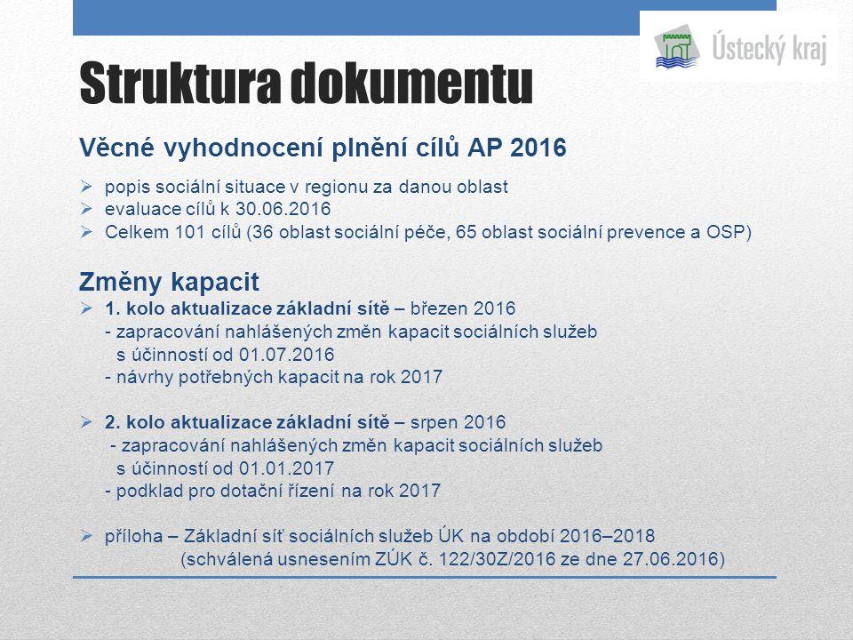 Struktura dokumentu Věcné vyhodnocení plnění cílů AP 2016  popis sociální situace v regionu za danou oblast  evaluace cílů k 30.06.2016  Celkem 101