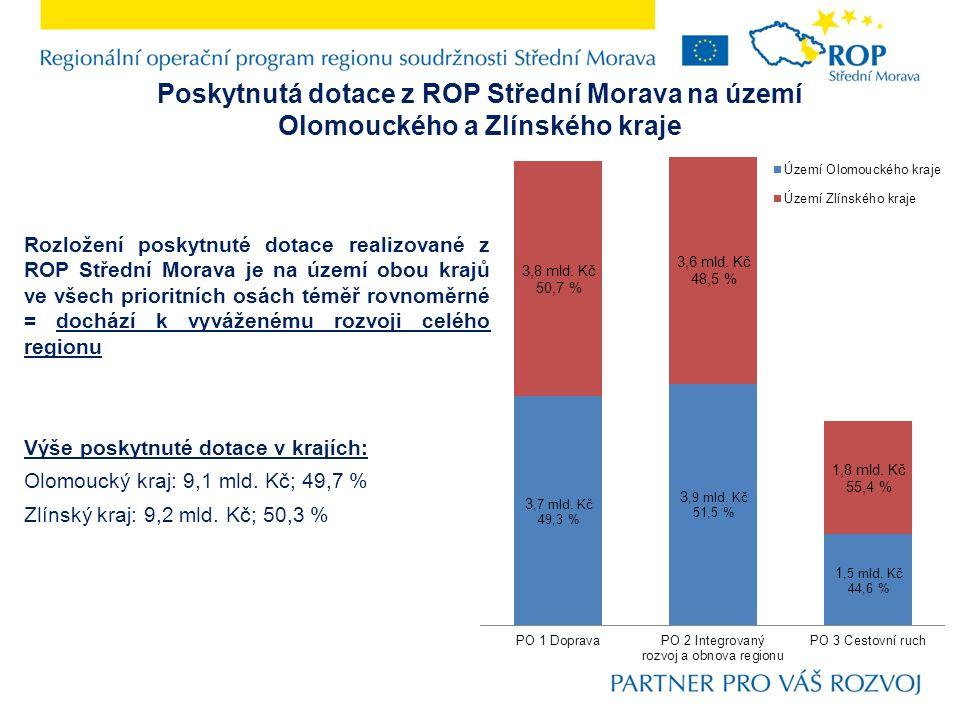 Poskytnutá dotace z ROP Střední Morava na území Olomouckého a Zlínského kraje Rozložení poskytnuté dotace realizované z ROP Střední Morava je na území