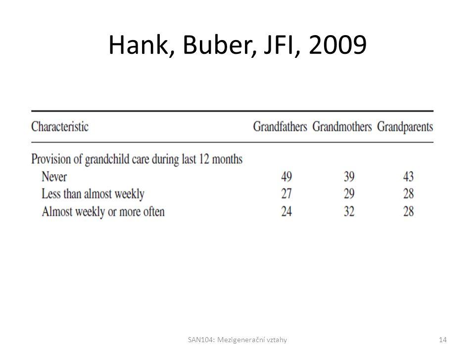Hank, Buber, JFI, 2009 SAN104: Mezigenerační vztahy14