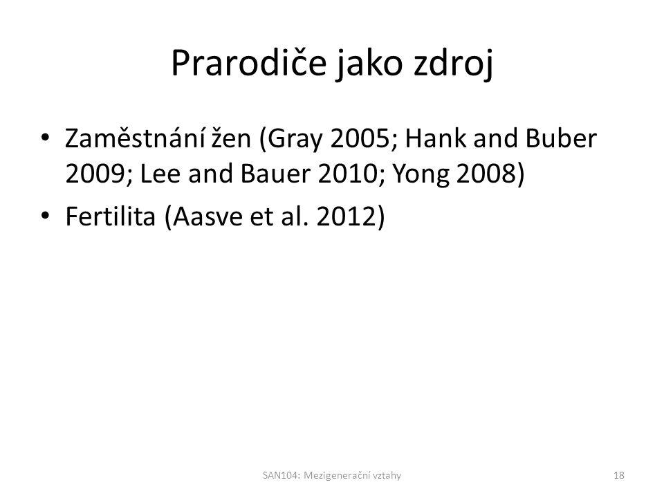 Prarodiče jako zdroj Zaměstnání žen (Gray 2005; Hank and Buber 2009; Lee and Bauer 2010; Yong 2008) Fertilita (Aasve et al.