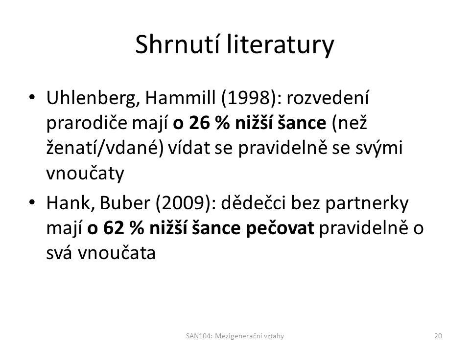 Shrnutí literatury Uhlenberg, Hammill (1998): rozvedení prarodiče mají o 26 % nižší šance (než ženatí/vdané) vídat se pravidelně se svými vnoučaty Hank, Buber (2009): dědečci bez partnerky mají o 62 % nižší šance pečovat pravidelně o svá vnoučata SAN104: Mezigenerační vztahy20