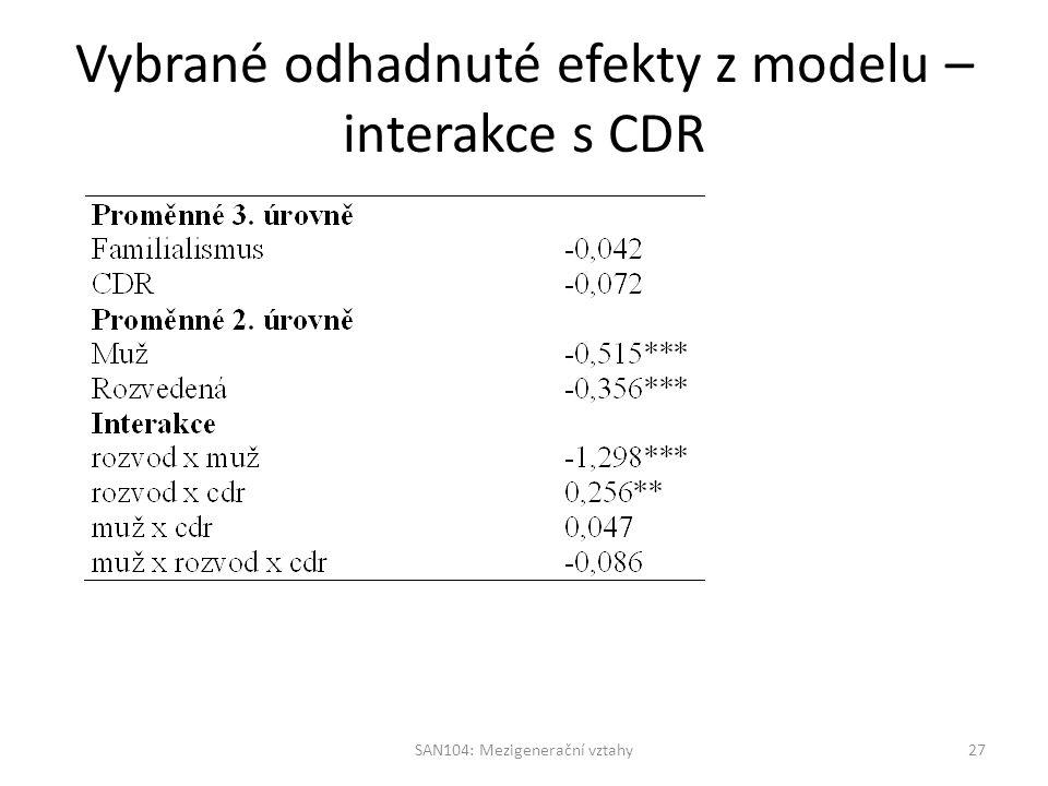 Vybrané odhadnuté efekty z modelu – interakce s CDR SAN104: Mezigenerační vztahy27