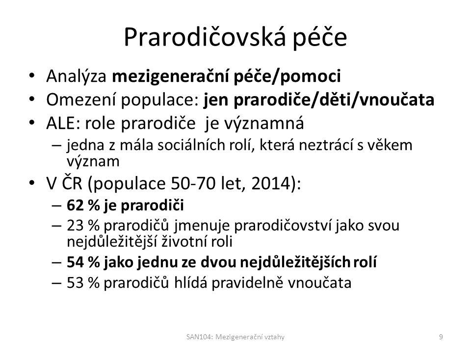 Prarodičovská péče Analýza mezigenerační péče/pomoci Omezení populace: jen prarodiče/děti/vnoučata ALE: role prarodiče je významná – jedna z mála sociálních rolí, která neztrácí s věkem význam V ČR (populace 50-70 let, 2014): – 62 % je prarodiči – 23 % prarodičů jmenuje prarodičovství jako svou nejdůležitější životní roli – 54 % jako jednu ze dvou nejdůležitějších rolí – 53 % prarodičů hlídá pravidelně vnoučata SAN104: Mezigenerační vztahy9