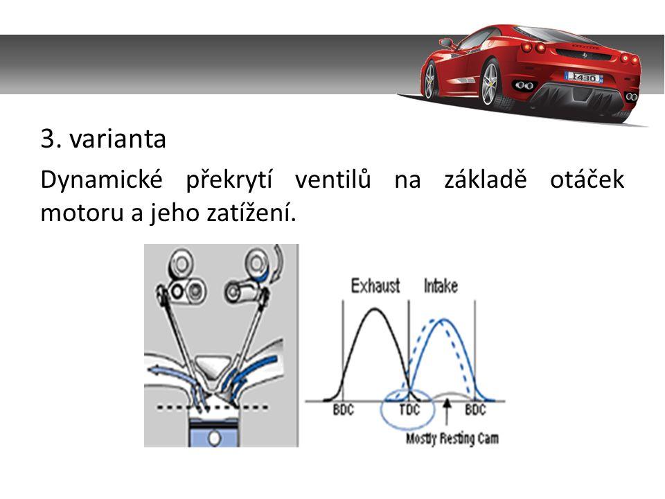 3. varianta Dynamické překrytí ventilů na základě otáček motoru a jeho zatížení.