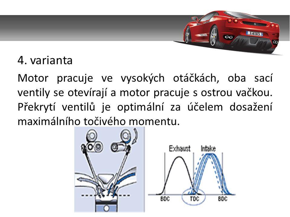 4. varianta Motor pracuje ve vysokých otáčkách, oba sací ventily se otevírají a motor pracuje s ostrou vačkou. Překrytí ventilů je optimální za účelem