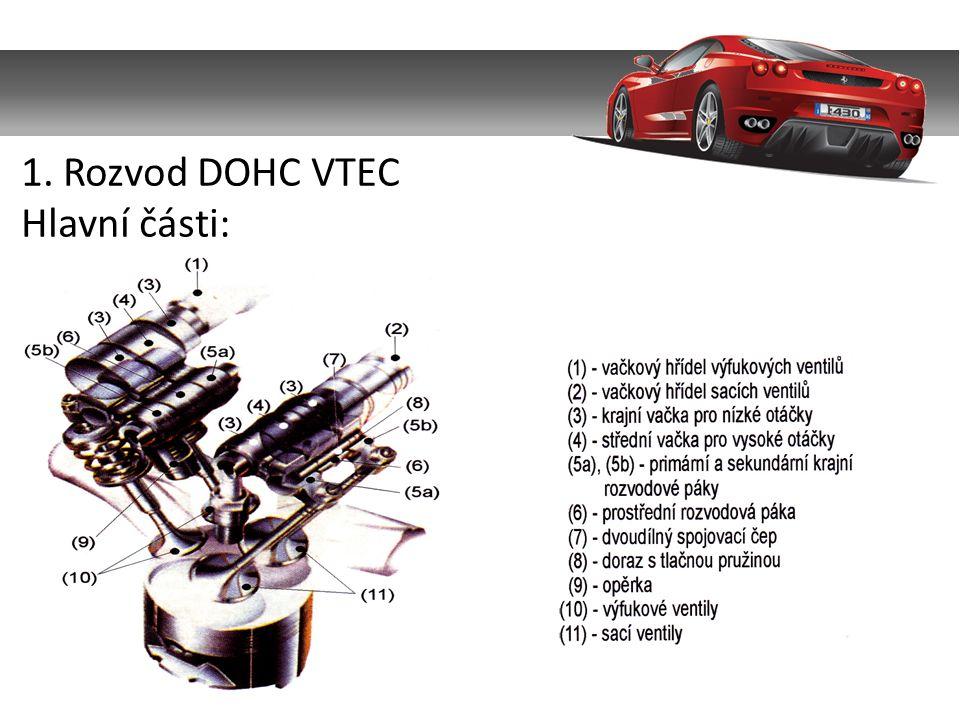 1. Rozvod DOHC VTEC Hlavní části: