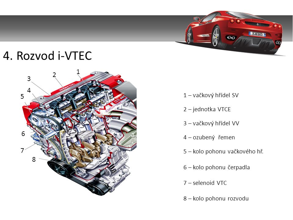 4. Rozvod i-VTEC 1 2 3 4 5 6 7 8 1 – vačkový hřídel SV 2 – jednotka VTCE 3 – vačkový hřídel VV 4 – ozubený řemen 5 – kolo pohonu vačkového hř. 6 – kol