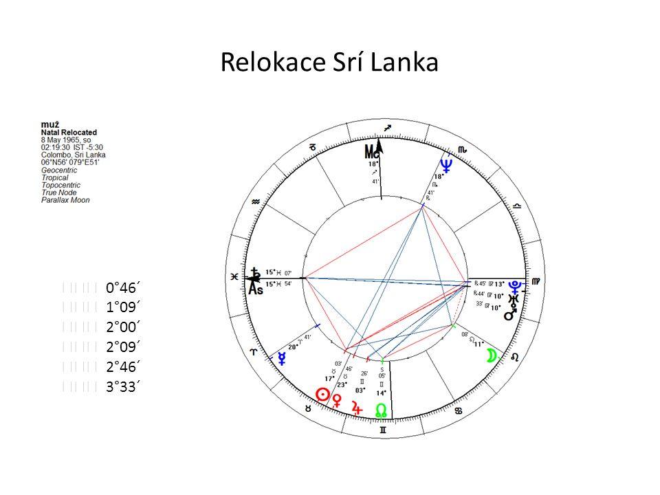 Relokace Srí Lanka  0°46´  1°09´  2°00´  2°09´  2°46´  3°33´