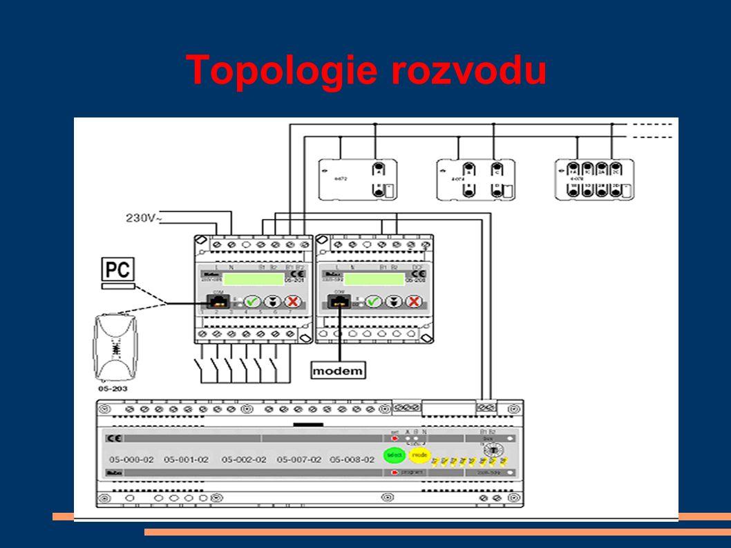 Zdroje: CD firmy MOELLER: Technické a projekční podklady 2/2006: Radiofrekvenční systém; Sběrnicový systém Nikobus http://www.youtube.com/watch?v=PuFye0mRFhs&feature=related