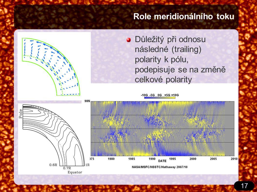 17 Role meridionálního toku Důležitý při odnosu následné (trailing) polarity k pólu, podepisuje se na změně celkové polarity