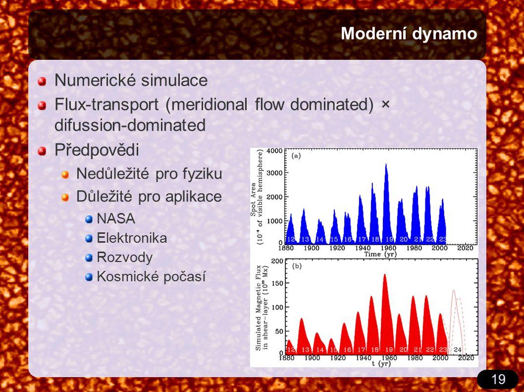 19 Moderní dynamo Numerické simulace Flux-transport (meridional flow dominated) × difussion-dominated Předpovědi Nedůležité pro fyziku Důležité pro ap