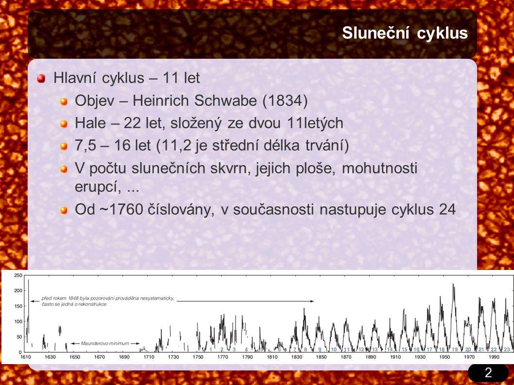 2 Sluneční cyklus Hlavní cyklus – 11 let Objev – Heinrich Schwabe (1834) Hale – 22 let, složený ze dvou 11letých 7,5 – 16 let (11,2 je střední délka t