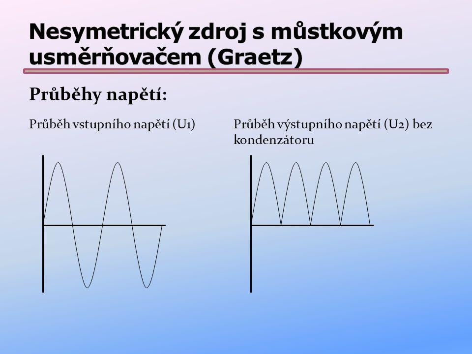 Průběhy napětí: Průběh vstupního napětí (U1)Průběh výstupního napětí (U2) bez kondenzátoru