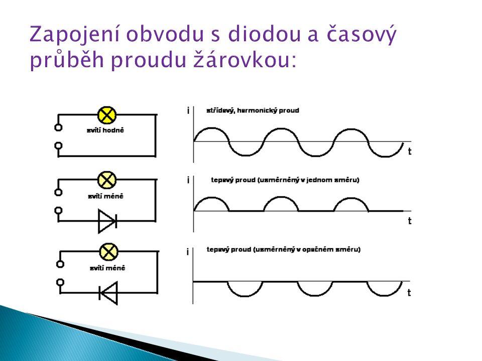  proud nemění svůj směr  velikost proudu se však mění  diodou prochází tepavý proud (stejnosměrný)  jedná se o jednocestné usměrnění střídavého proudu
