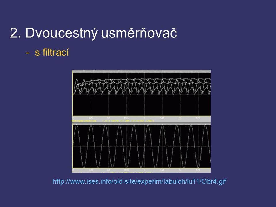 3. Řízený usměrňovač GI UVUV UZUZ GI … generátor impulzů