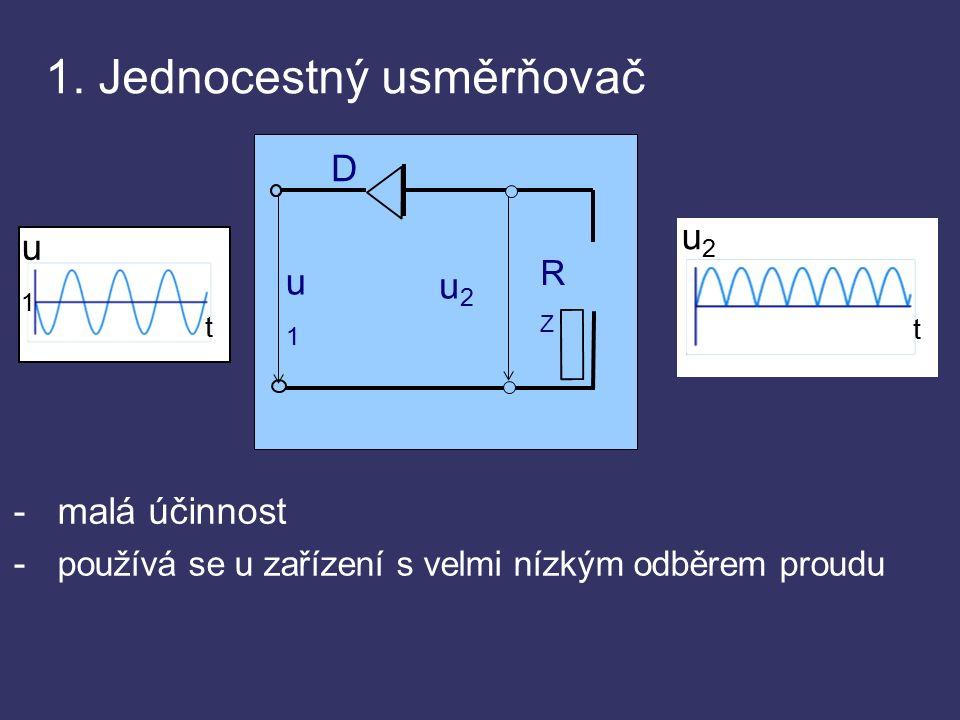 1. Jednocestný usměrňovač - používá se u zařízení s velmi nízkým odběrem proudu - malá účinnost RZRZ u1u1 u2u2 D u1u1 u2u2 t t