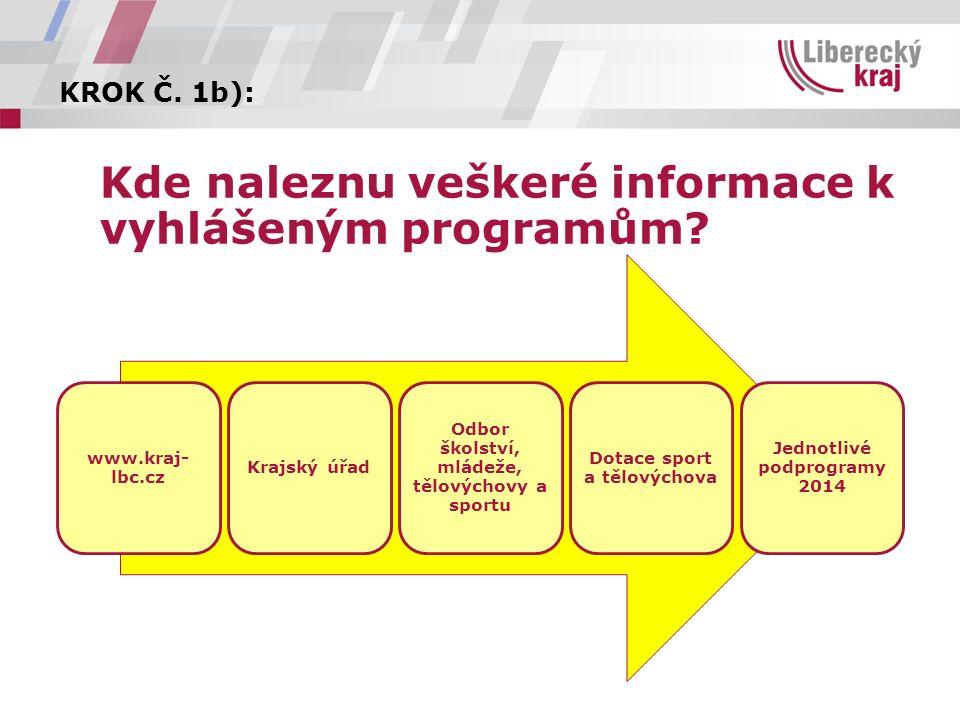 KROK Č. 1b): Kde naleznu veškeré informace k vyhlášeným programům.