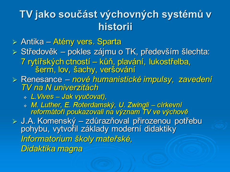 TV jako součást výchovných systémů v historii  Antika – Atény vers. Sparta  Středověk – pokles zájmu o TK, především šlechta: 7 rytířských ctností –