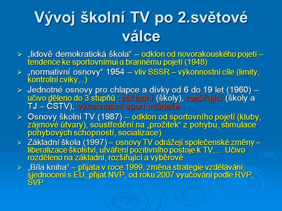 """Vývoj školní TV po 2.světové válce  """"lidově demokratická škola"""" – odklon od novorakouského pojetí – tendence ke sportovnímui a brannému pojetí (1948)"""