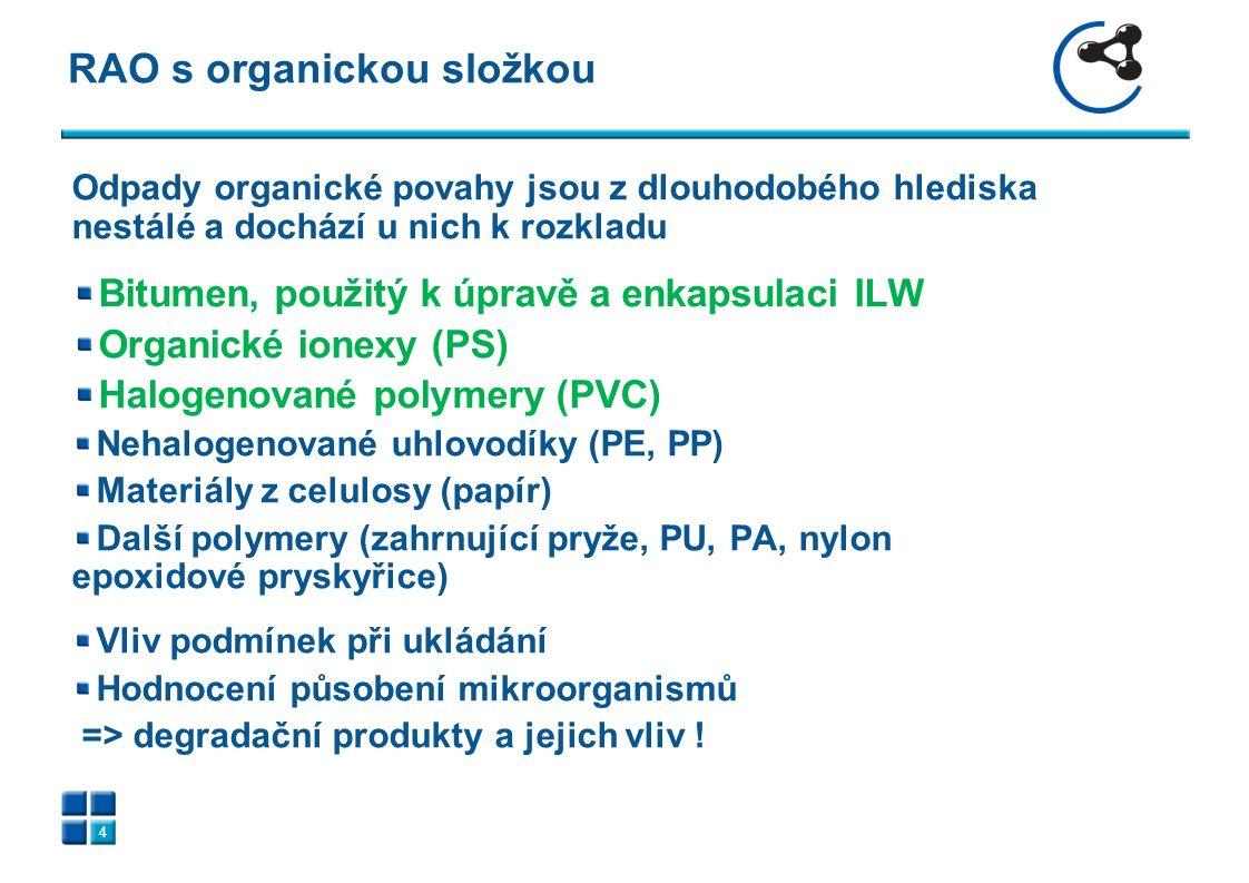 RAO s organickou složkou 4 Odpady organické povahy jsou z dlouhodobého hlediska nestálé a dochází u nich k rozkladu Bitumen, použitý k úpravě a enkapsulaci ILW Organické ionexy (PS) Halogenované polymery (PVC) Nehalogenované uhlovodíky (PE, PP) Materiály z celulosy (papír) Další polymery (zahrnující pryže, PU, PA, nylon epoxidové pryskyřice) Vliv podmínek při ukládání Hodnocení působení mikroorganismů => degradační produkty a jejich vliv !