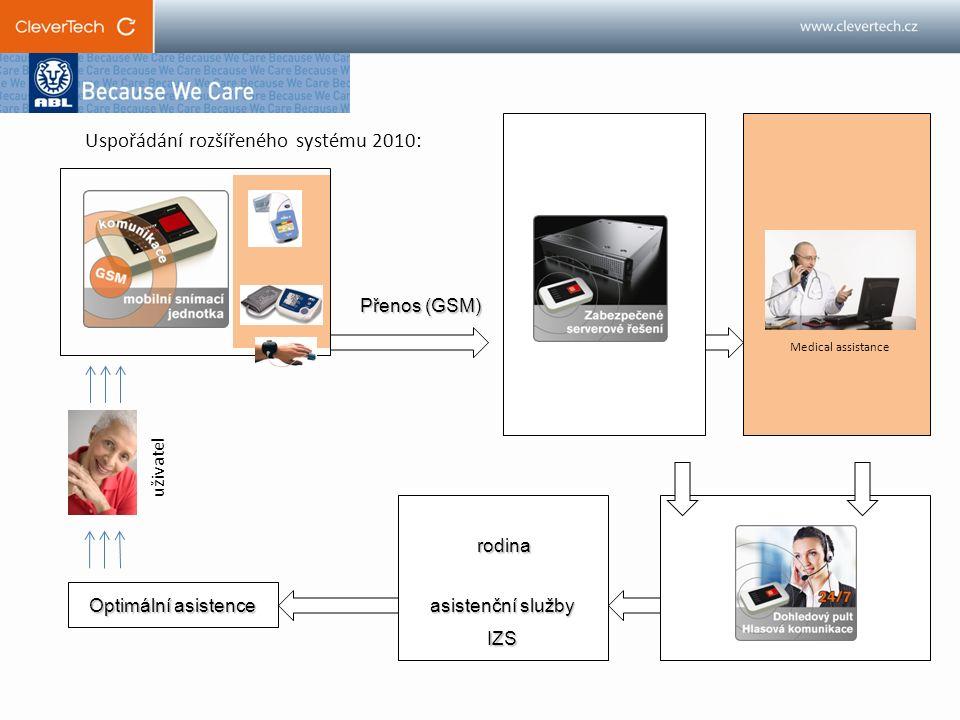 Přenos (GSM) Zabezpečený Příjem / výdej informací archivace zpracování Dohledový pult rodina asistenční služby IZS Optimální asistence Uspořádání rozšířeného systému 2010: uživatel Medical assistance