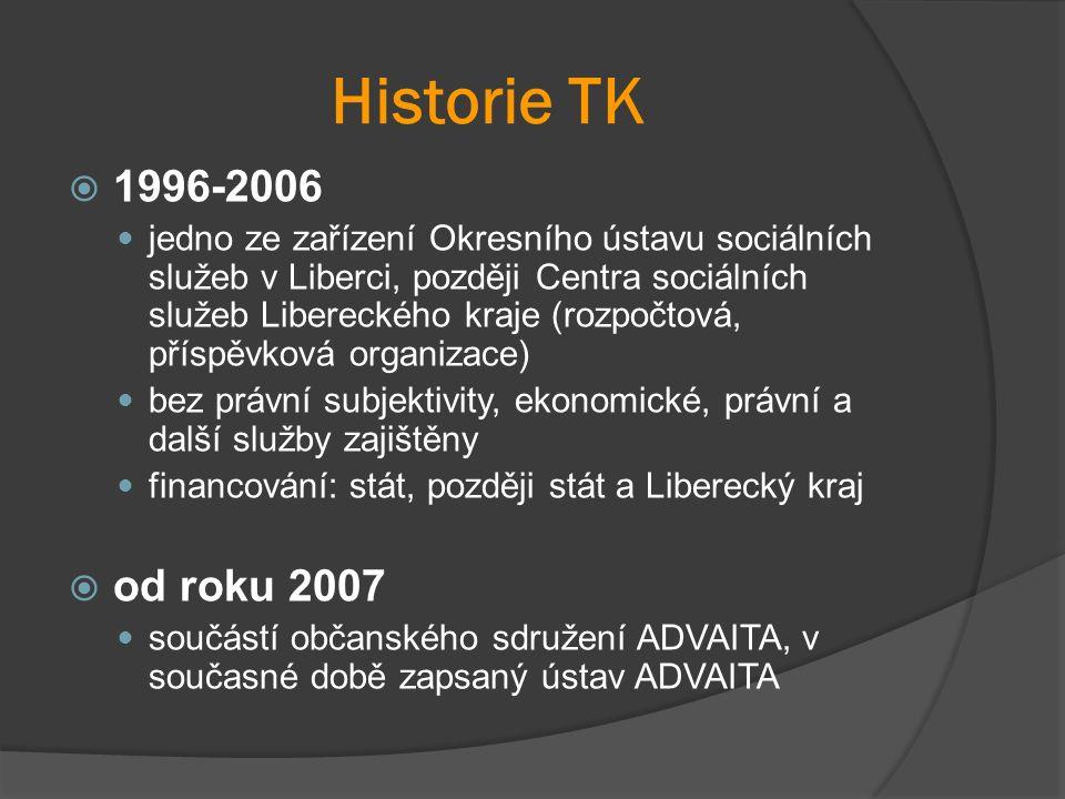 Historie TK  1996-2006 jedno ze zařízení Okresního ústavu sociálních služeb v Liberci, později Centra sociálních služeb Libereckého kraje (rozpočtová, příspěvková organizace) bez právní subjektivity, ekonomické, právní a další služby zajištěny financování: stát, později stát a Liberecký kraj  od roku 2007 součástí občanského sdružení ADVAITA, v současné době zapsaný ústav ADVAITA