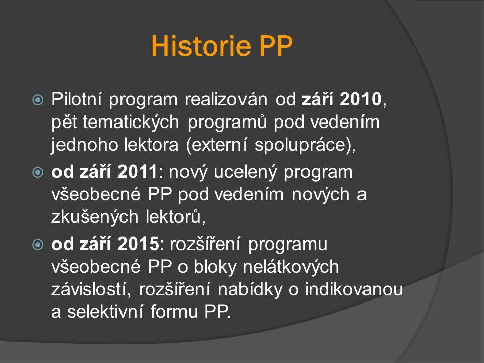 Historie PP  Pilotní program realizován od září 2010, pět tematických programů pod vedením jednoho lektora (externí spolupráce),  od září 2011: nový ucelený program všeobecné PP pod vedením nových a zkušených lektorů,  od září 2015: rozšíření programu všeobecné PP o bloky nelátkových závislostí, rozšíření nabídky o indikovanou a selektivní formu PP.
