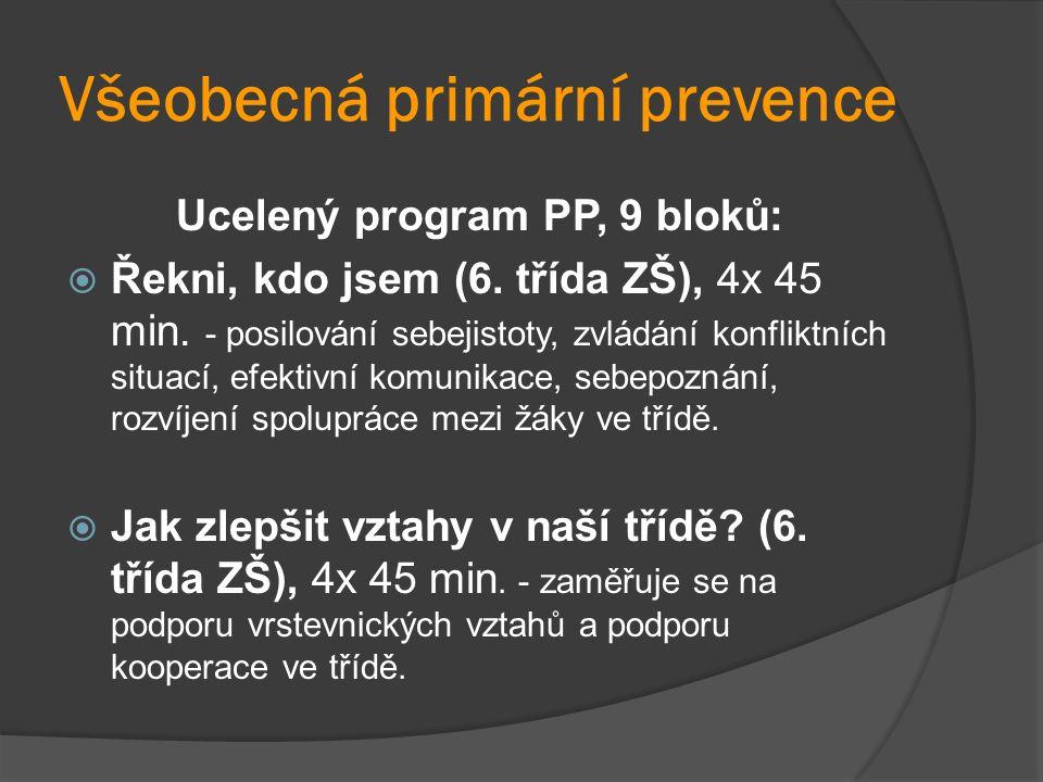Všeobecná primární prevence Ucelený program PP, 9 bloků:  Řekni, kdo jsem (6.