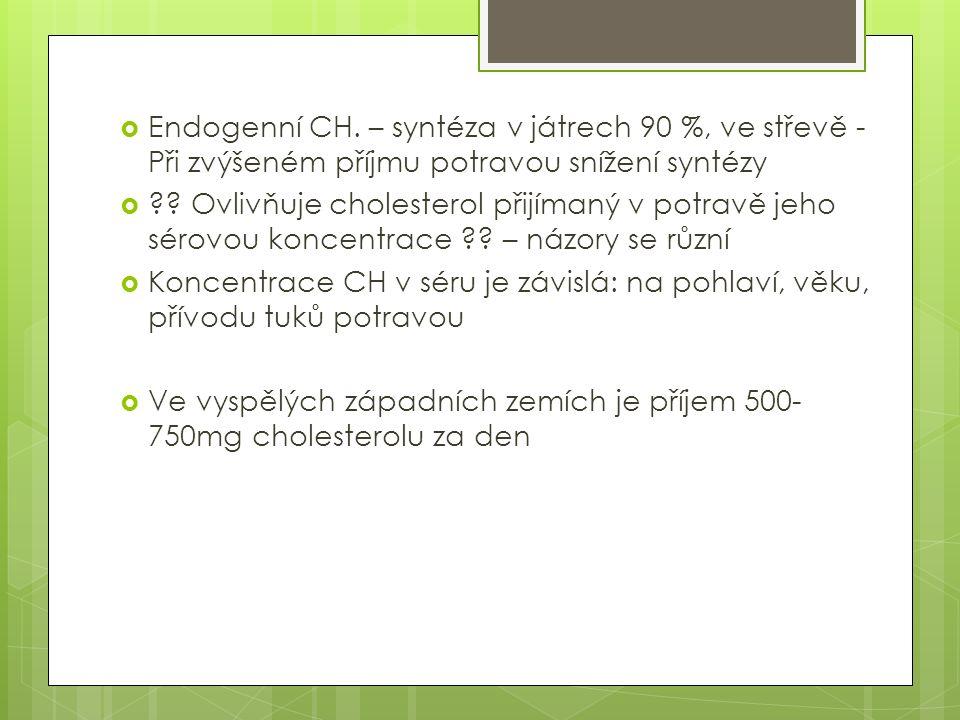  Endogenní CH.