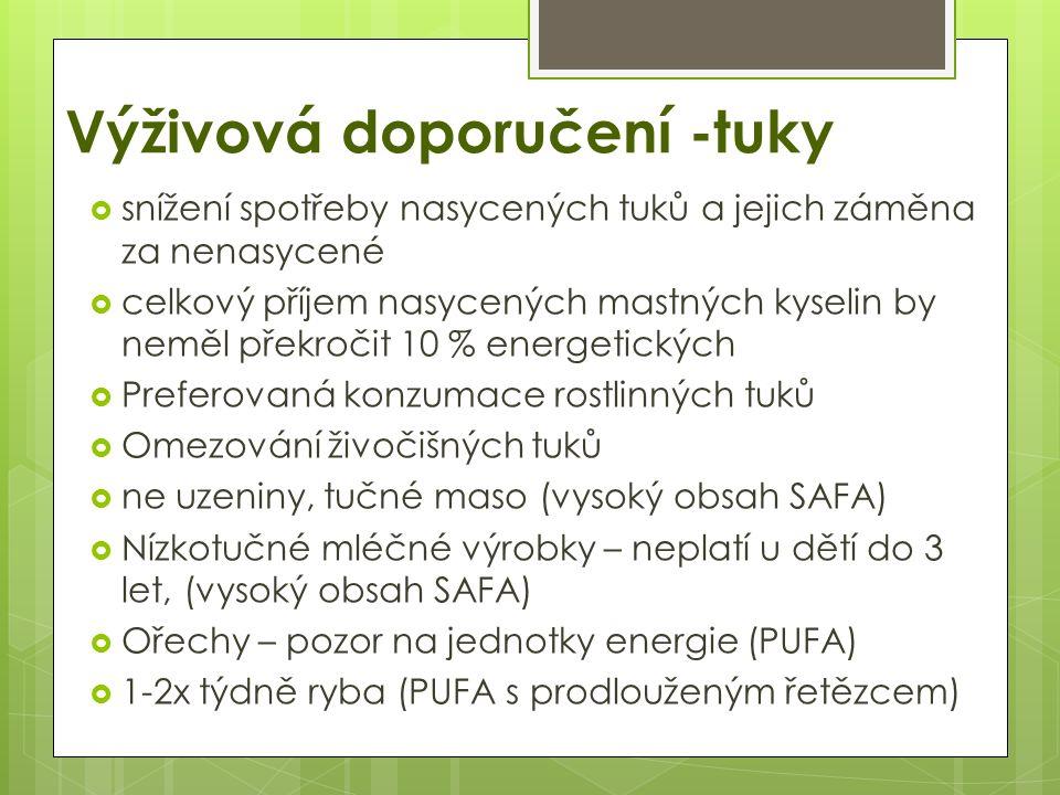 Výživová doporučení -tuky  snížení spotřeby nasycených tuků a jejich záměna za nenasycené  celkový příjem nasycených mastných kyselin by neměl překročit 10 % energetických  Preferovaná konzumace rostlinných tuků  Omezování živočišných tuků  ne uzeniny, tučné maso (vysoký obsah SAFA)  Nízkotučné mléčné výrobky – neplatí u dětí do 3 let, (vysoký obsah SAFA)  Ořechy – pozor na jednotky energie (PUFA)  1-2x týdně ryba (PUFA s prodlouženým řetězcem)
